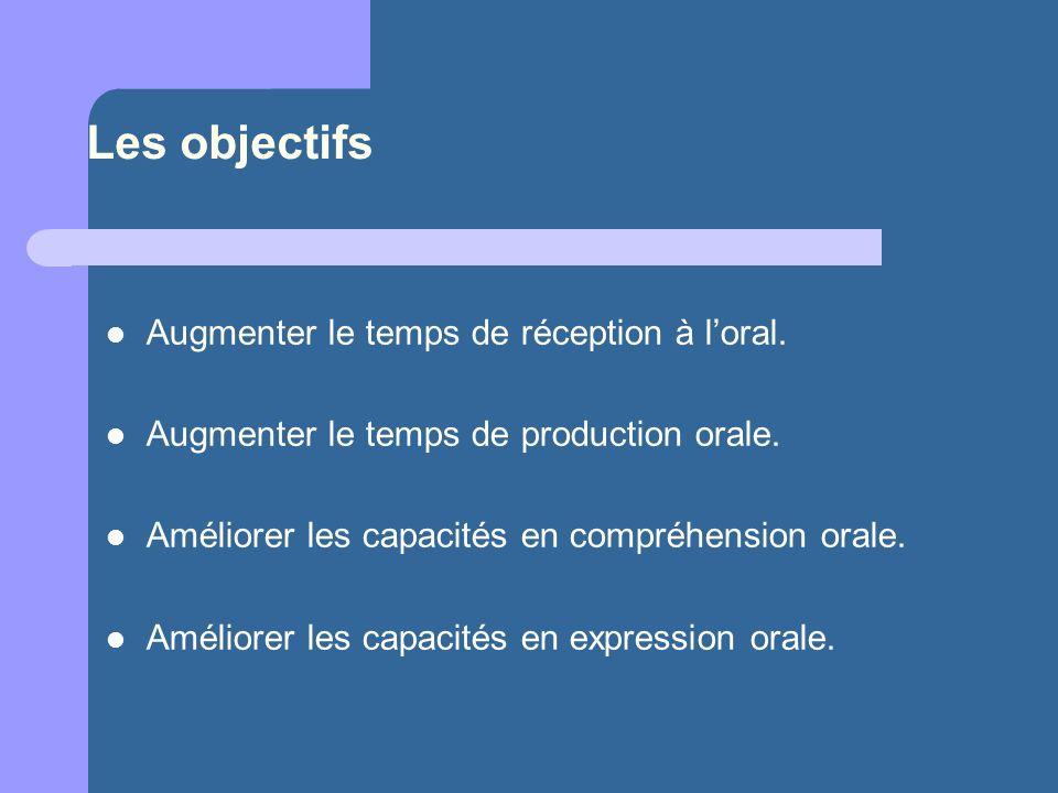 Les objectifs Augmenter le temps de réception à l'oral.