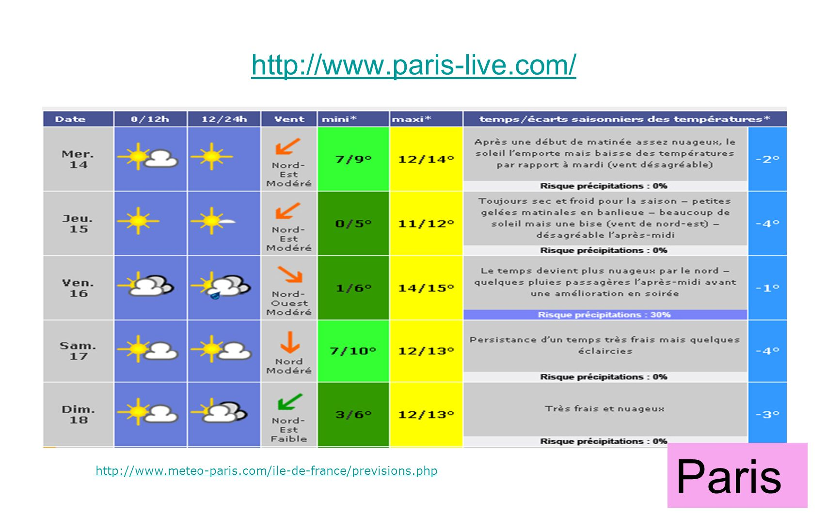 Paris http://www.paris-live.com/