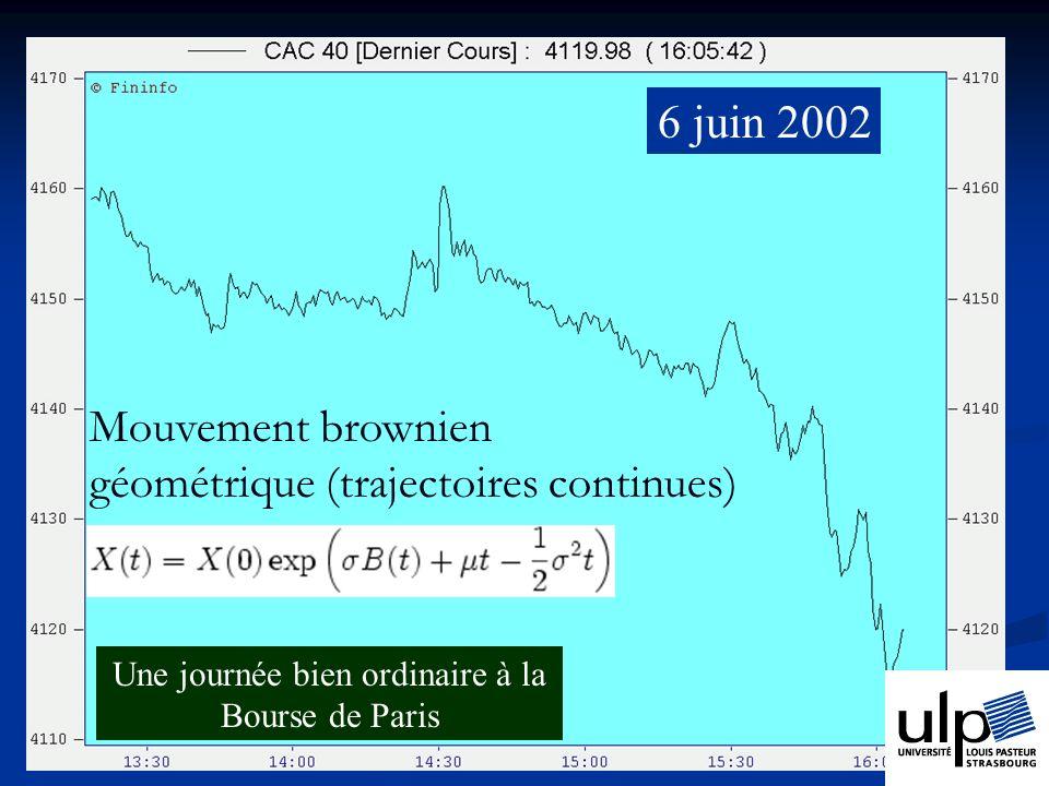 Une journée bien ordinaire à la Bourse de Paris