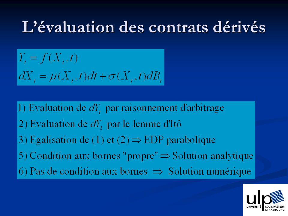 L'évaluation des contrats dérivés