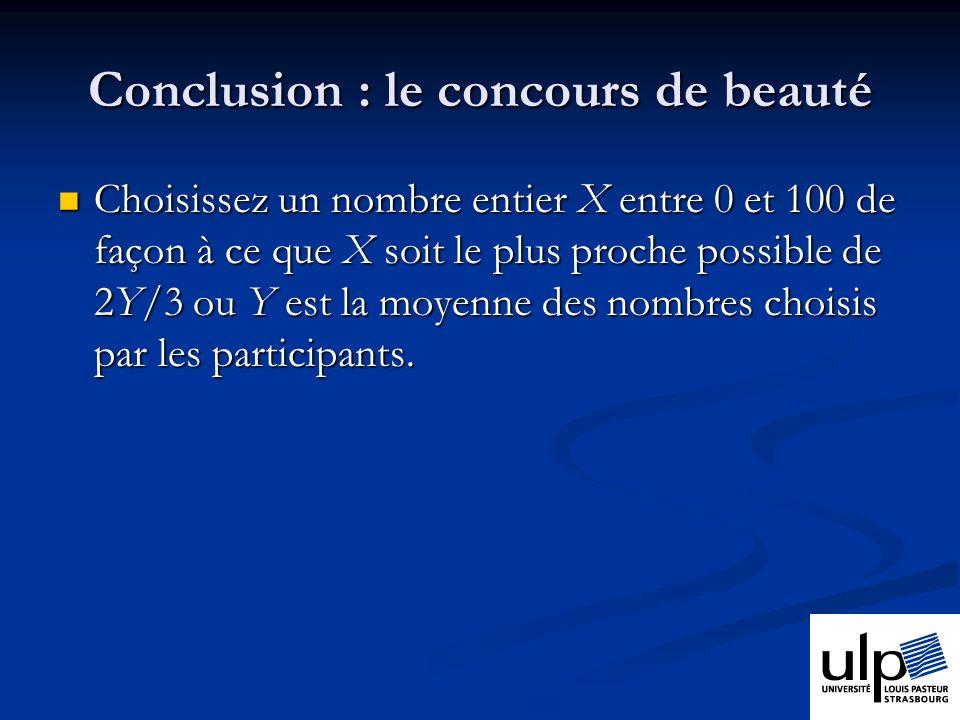 Conclusion : le concours de beauté