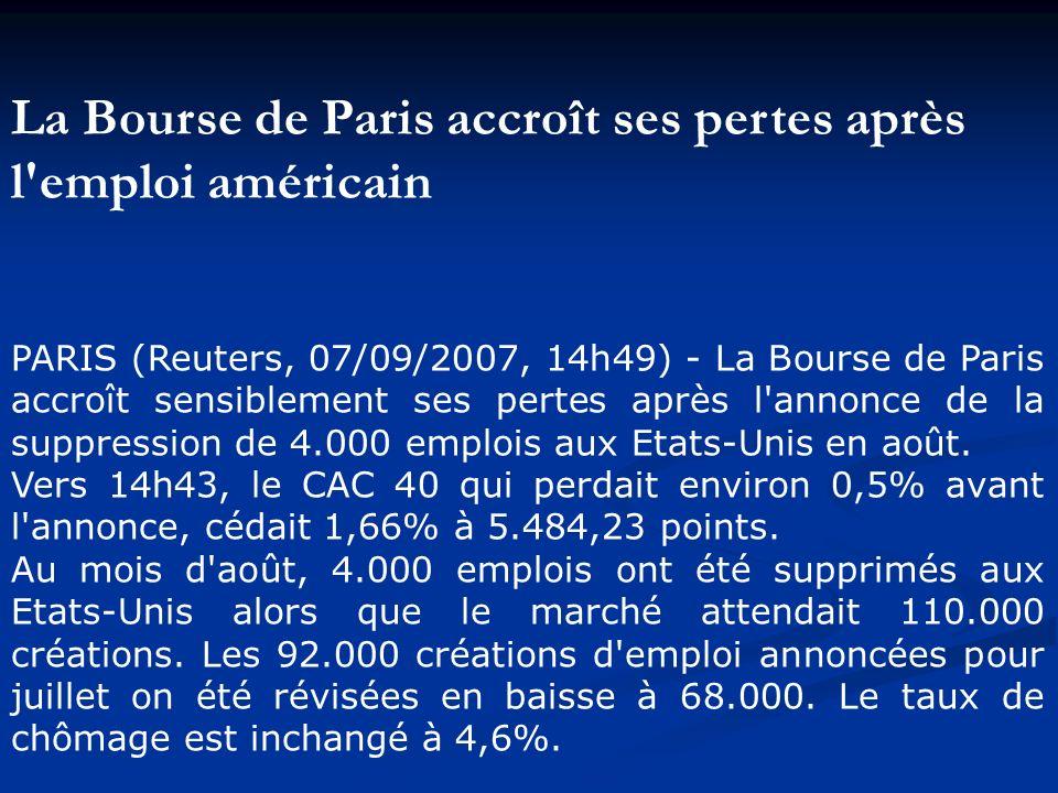 La Bourse de Paris accroît ses pertes après l emploi américain