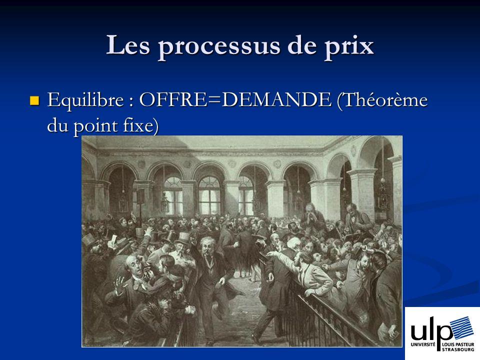 Les processus de prix Equilibre : OFFRE=DEMANDE (Théorème du point fixe)