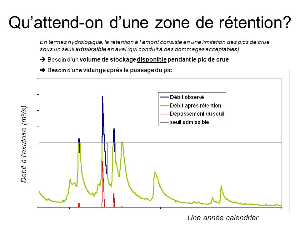 Qu'attend-on d'une zone de rétention