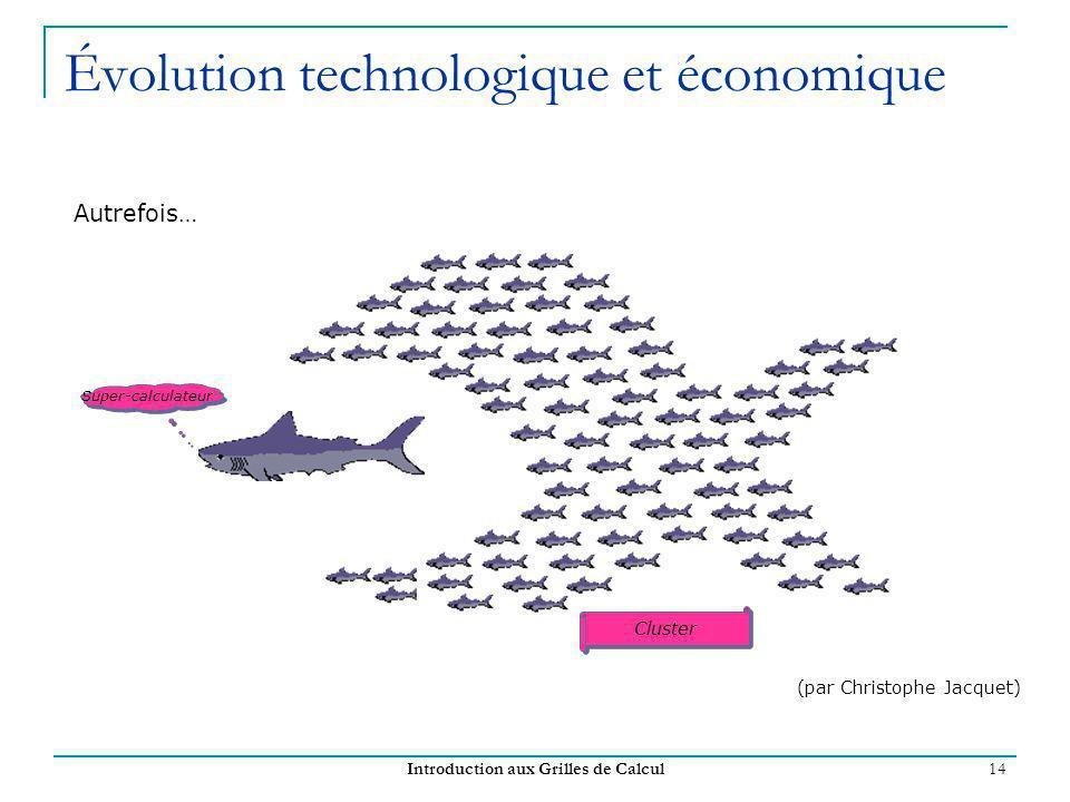 Évolution technologique et économique