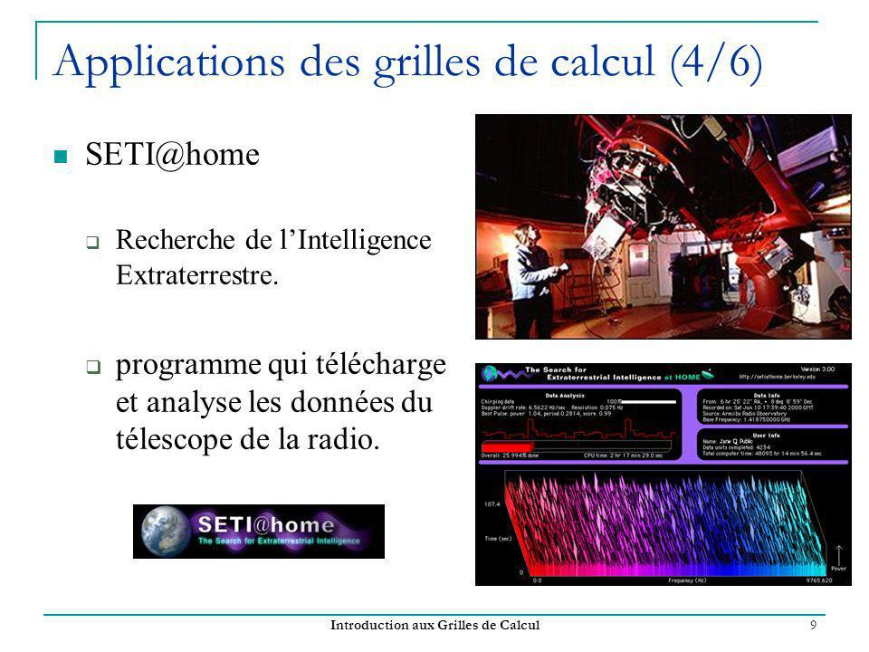 Applications des grilles de calcul (4/6)