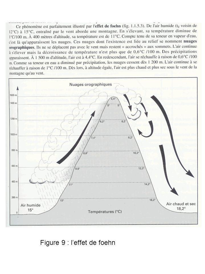 Figure 9 : l'effet de foehn