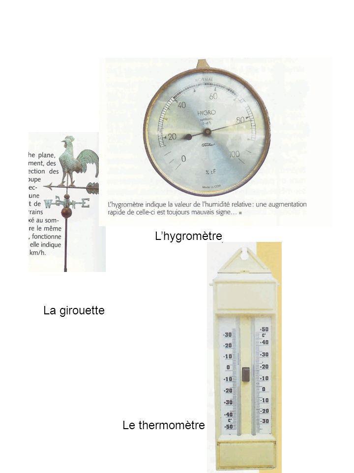 L'hygromètre La girouette Le thermomètre
