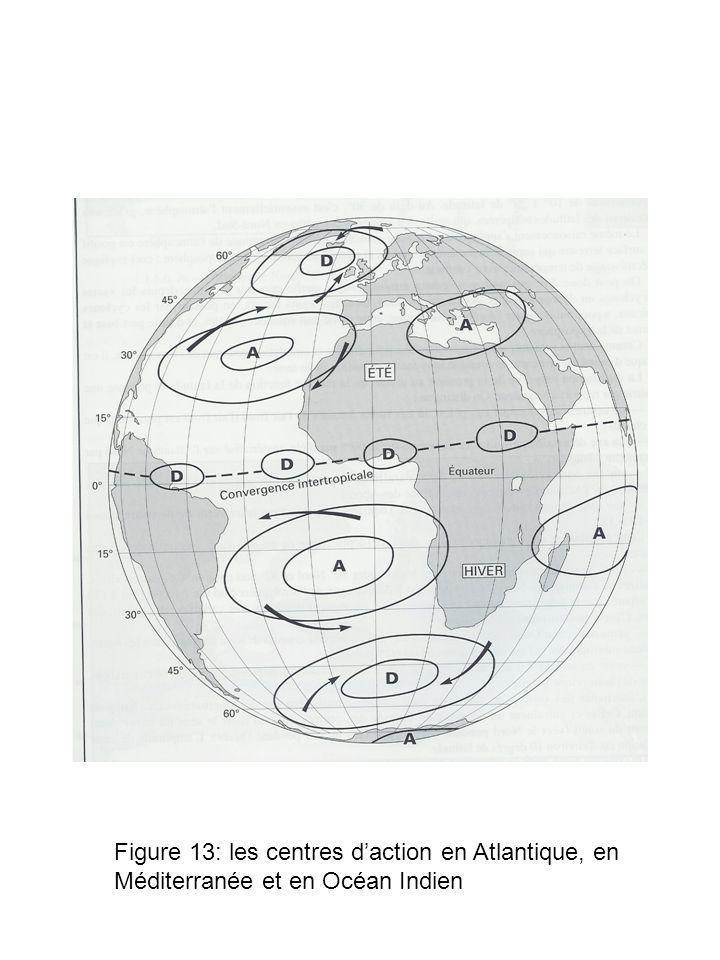 Figure 13: les centres d'action en Atlantique, en Méditerranée et en Océan Indien