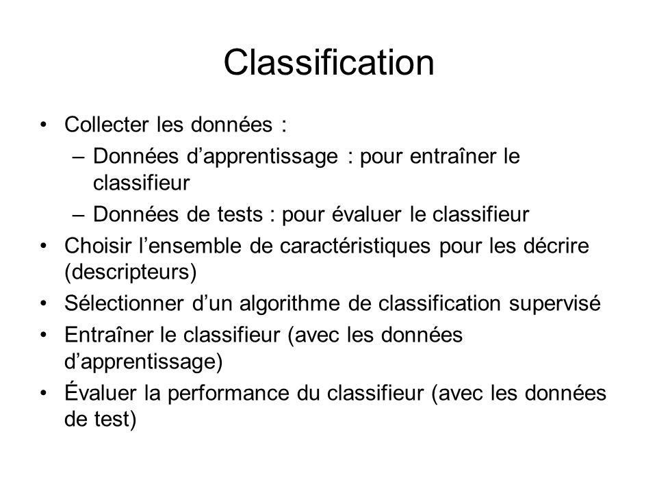 Classification Collecter les données :