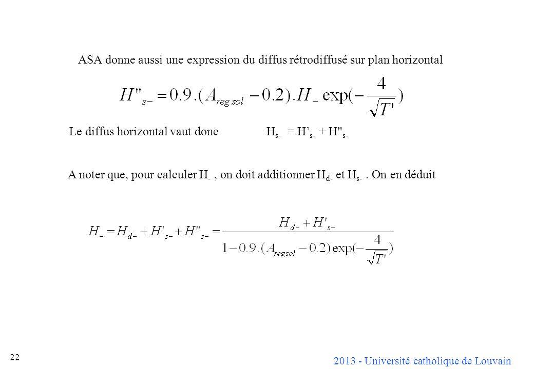 ASA donne aussi une expression du diffus rétrodiffusé sur plan horizontal