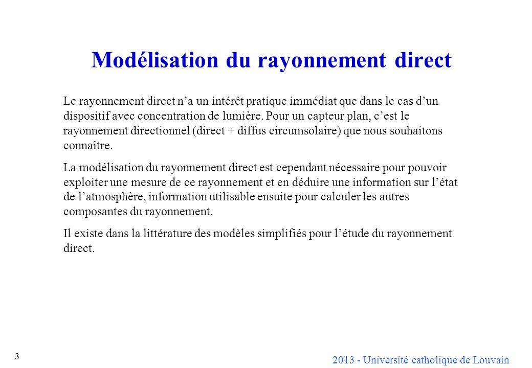 Modélisation du rayonnement direct
