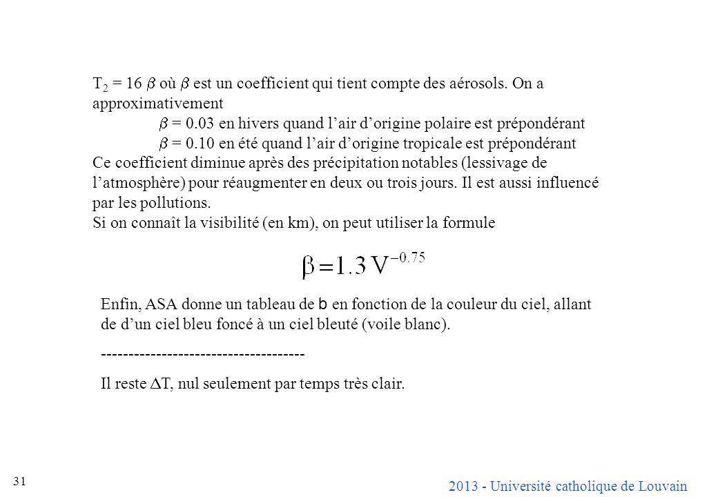 T2 = 16 b où b est un coefficient qui tient compte des aérosols