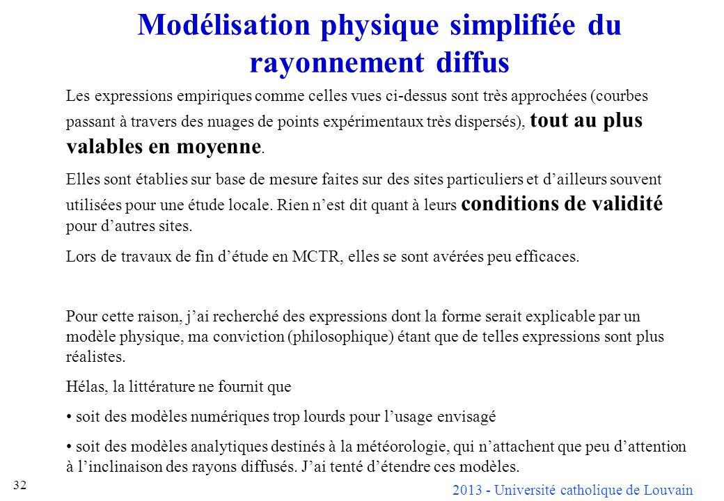 Modélisation physique simplifiée du rayonnement diffus