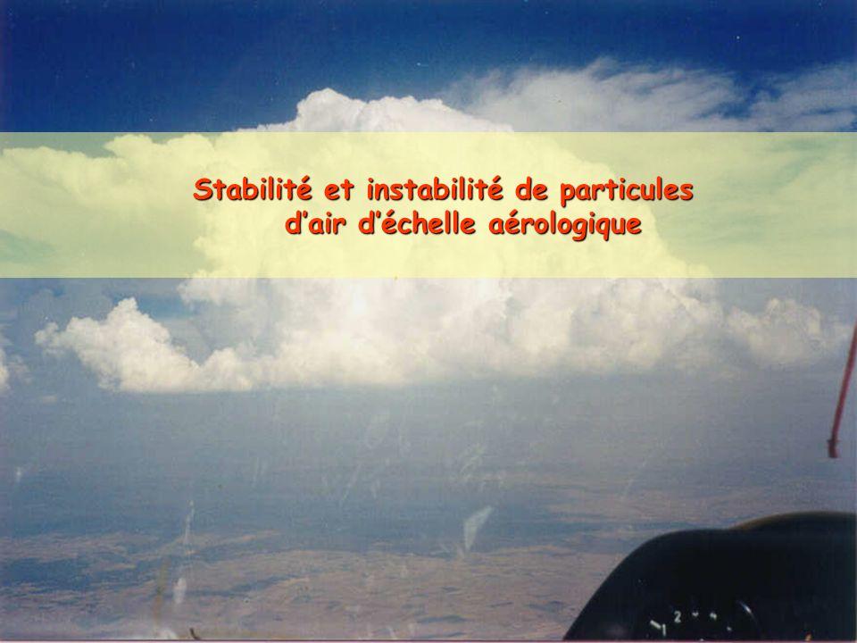 Stabilité et instabilité de particules