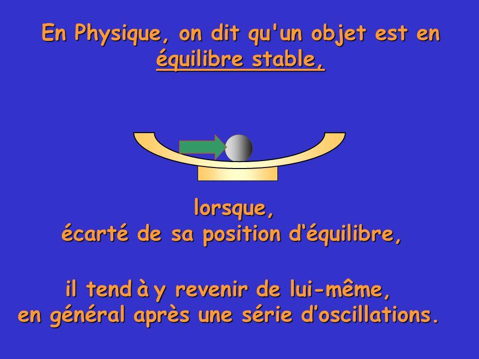 En Physique, on dit qu un objet est en équilibre stable,