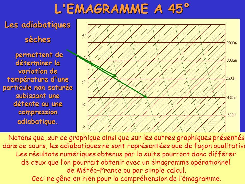 L EMAGRAMME A 45° Les adiabatiques sèches