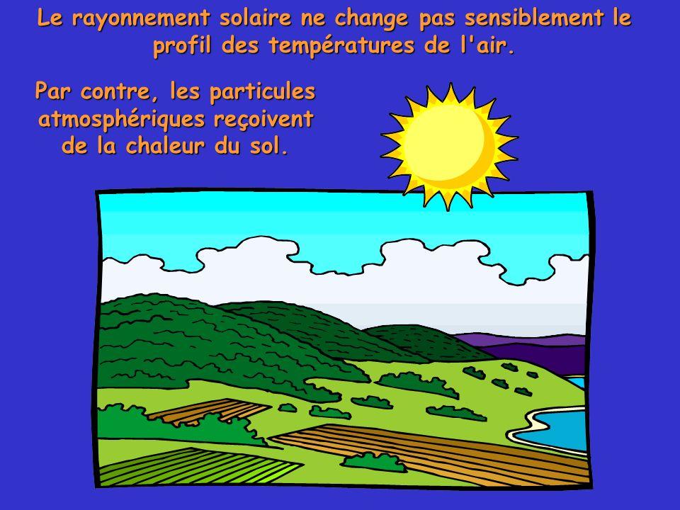 Le rayonnement solaire ne change pas sensiblement le profil des températures de l air.