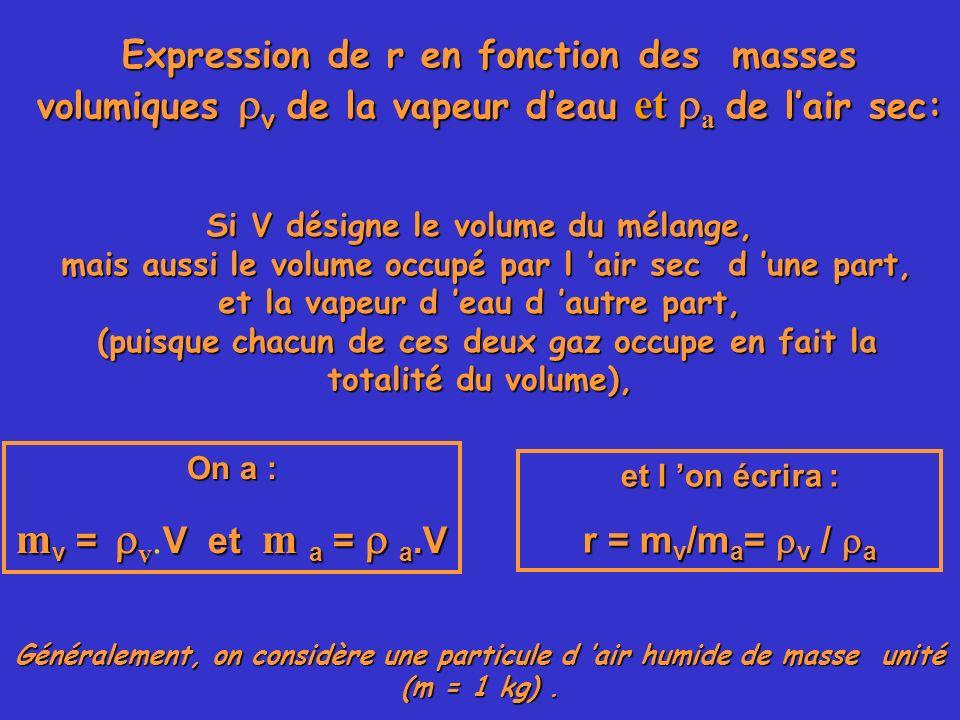 Expression de r en fonction des masses volumiques v de la vapeur d'eau et a de l'air sec:
