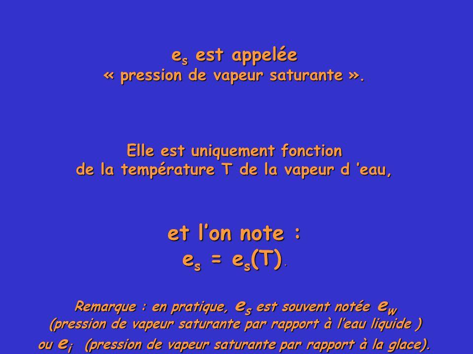 et l'on note : es = es(T) . es est appelée