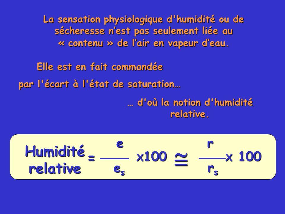  Humidité relative = e es r rs