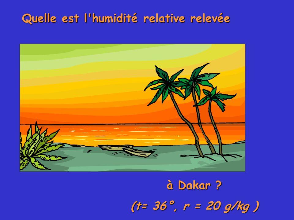 Quelle est l humidité relative relevée