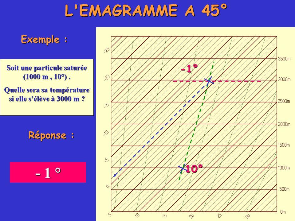L EMAGRAMME A 45° - 1 ° Exemple : -1° Réponse : 10°