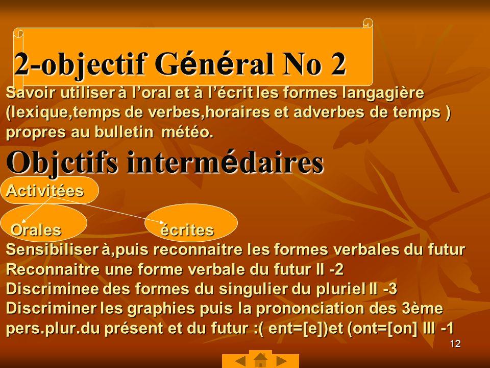 2-objectif Général No 2 Savoir utiliser à l'oral et à l'écrit les formes langagière (lexique,temps de verbes,horaires et adverbes de temps ) propres au bulletin météo.