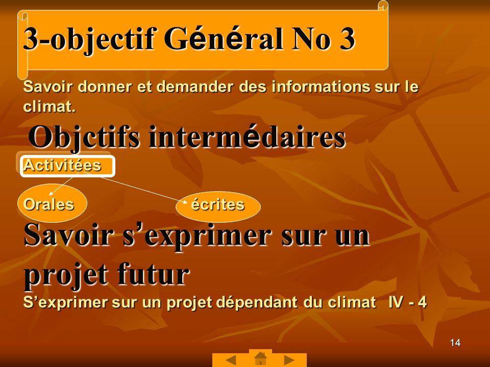 3-objectif Général No 3 Savoir donner et demander des informations sur le climat.