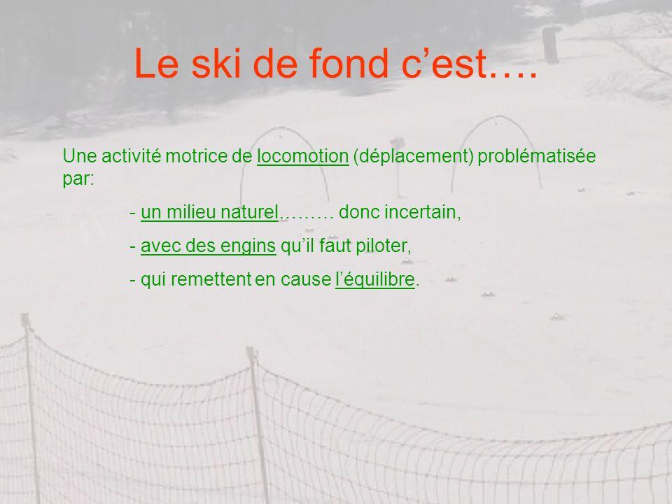 Le ski de fond c'est…. Une activité motrice de locomotion (déplacement) problématisée par: - un milieu naturel……… donc incertain,