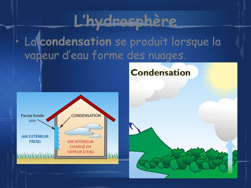 L'hydrosphère La condensation se produit lorsque la vapeur d'eau forme des nuages.