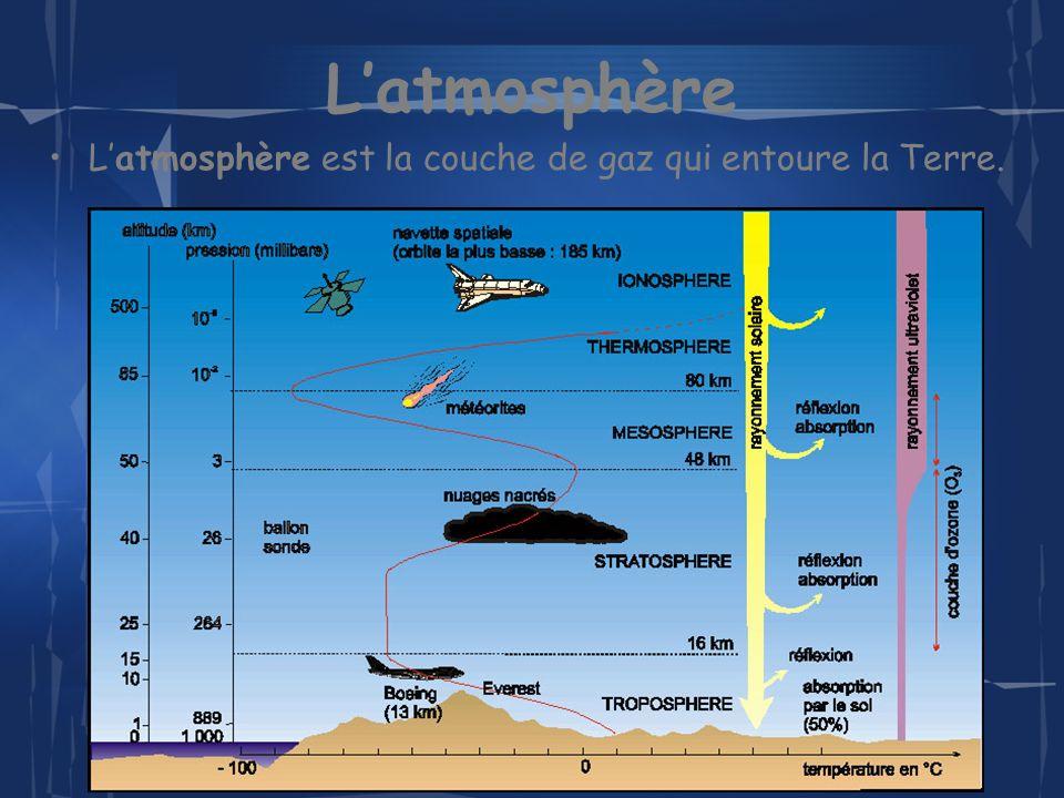 L'atmosphère L'atmosphère est la couche de gaz qui entoure la Terre.