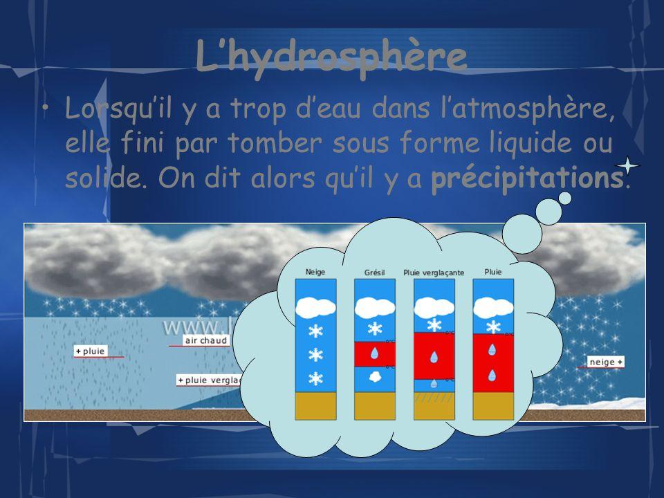 L'hydrosphère Lorsqu'il y a trop d'eau dans l'atmosphère, elle fini par tomber sous forme liquide ou solide.