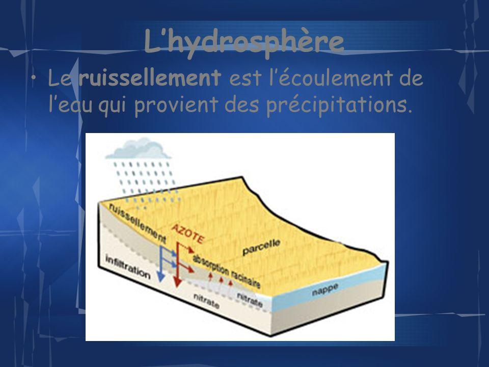 L'hydrosphère Le ruissellement est l'écoulement de l'eau qui provient des précipitations.