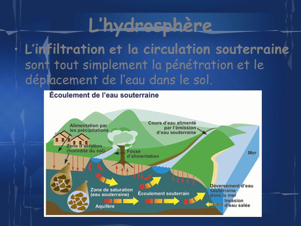 L'hydrosphère L'infiltration et la circulation souterraine sont tout simplement la pénétration et le déplacement de l'eau dans le sol.