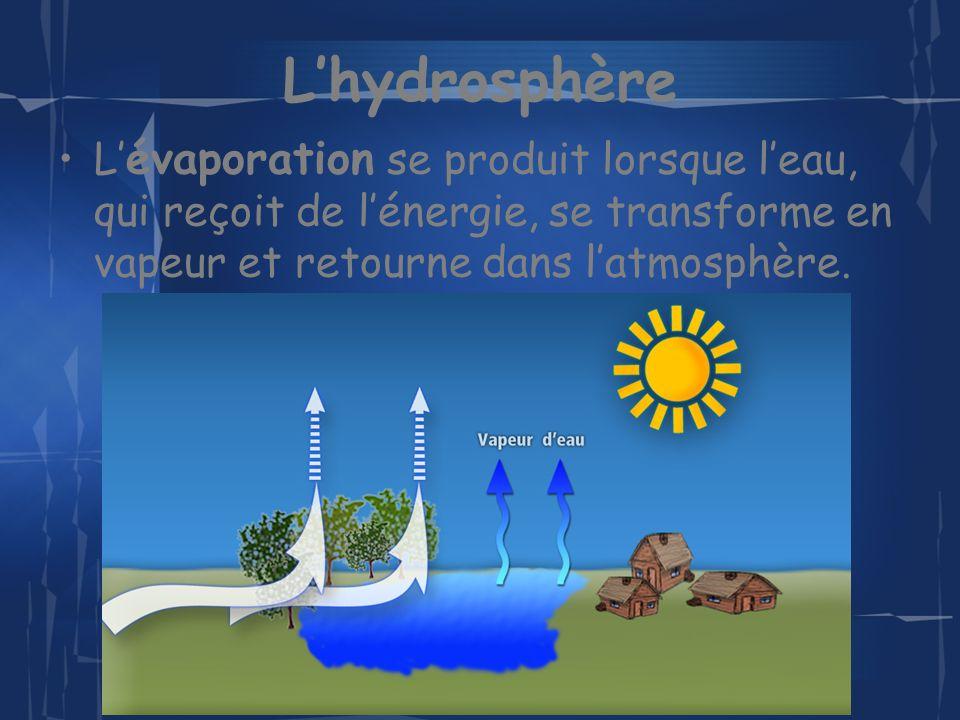 L'hydrosphère L'évaporation se produit lorsque l'eau, qui reçoit de l'énergie, se transforme en vapeur et retourne dans l'atmosphère.