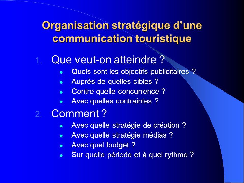 Organisation stratégique d'une communication touristique