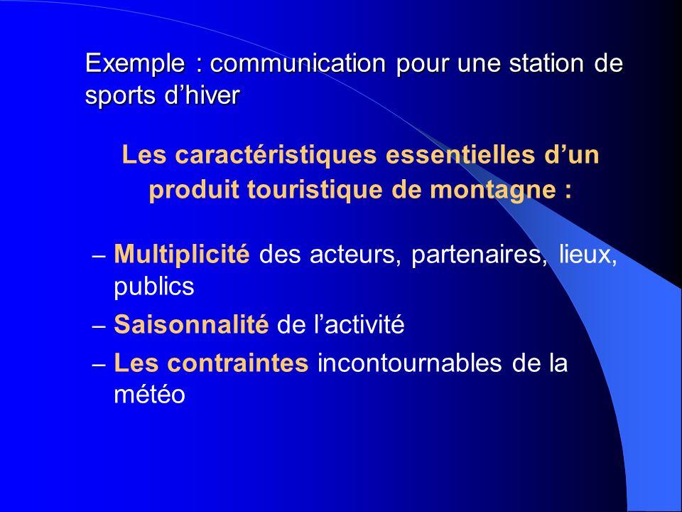 Exemple : communication pour une station de sports d'hiver