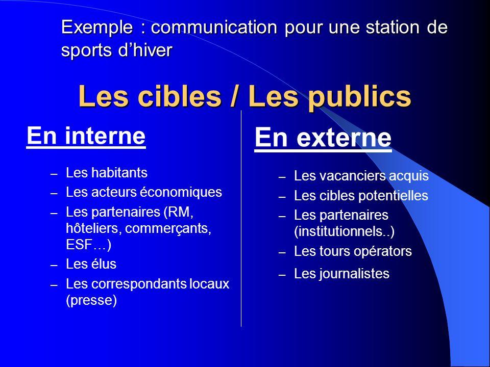 Les cibles / Les publics
