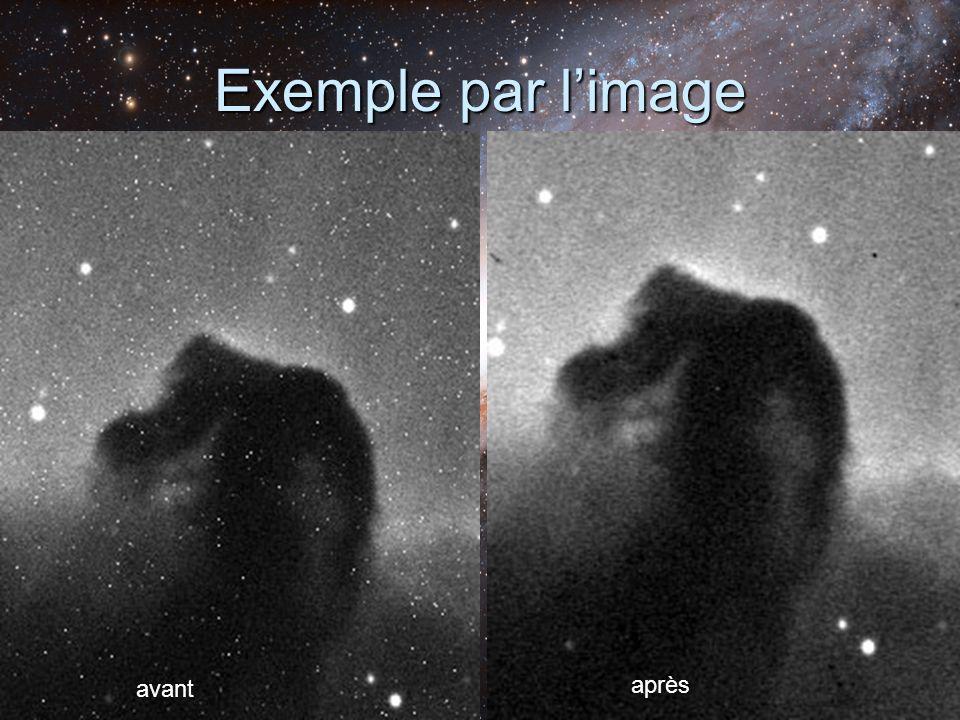 Exemple par l'image avant après