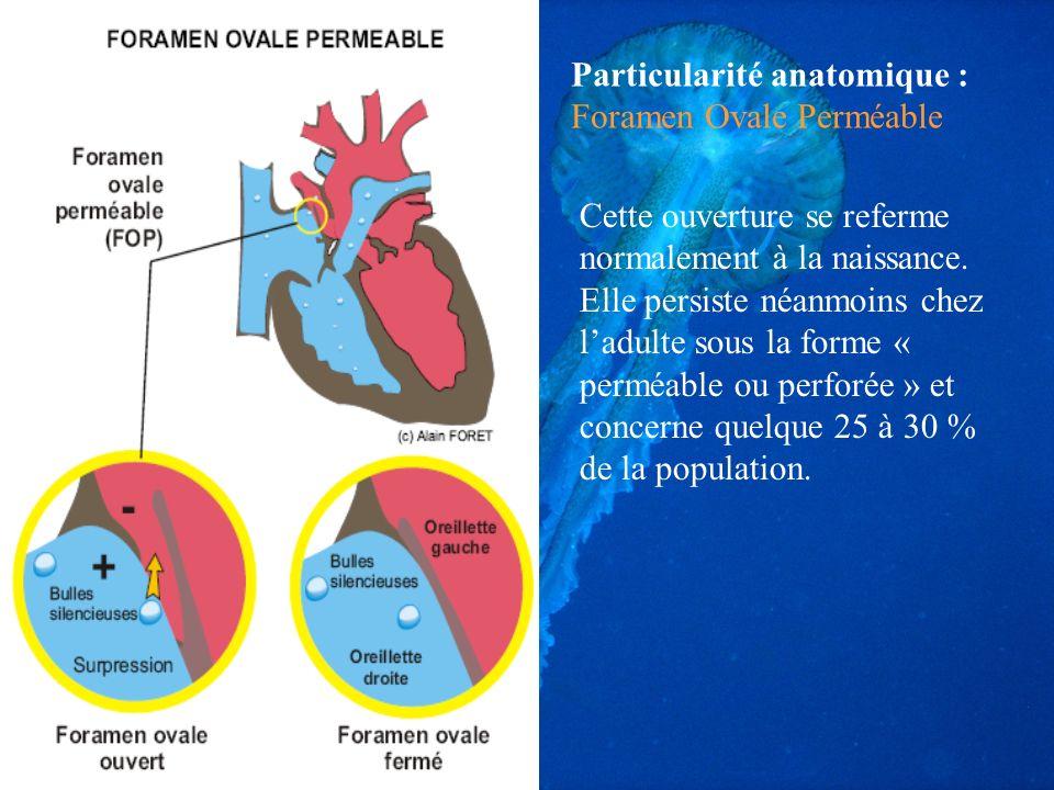 Particularité anatomique : Foramen Ovale Perméable
