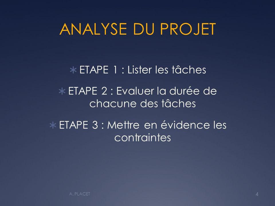 ANALYSE DU PROJET ETAPE 1 : Lister les tâches