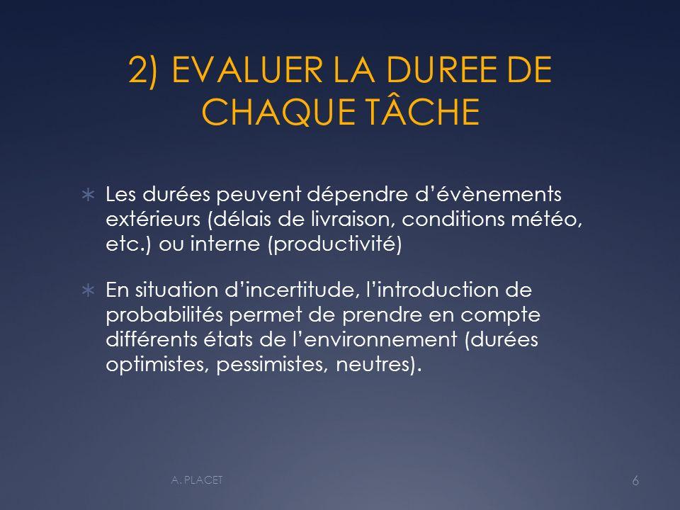 2) EVALUER LA DUREE DE CHAQUE TÂCHE