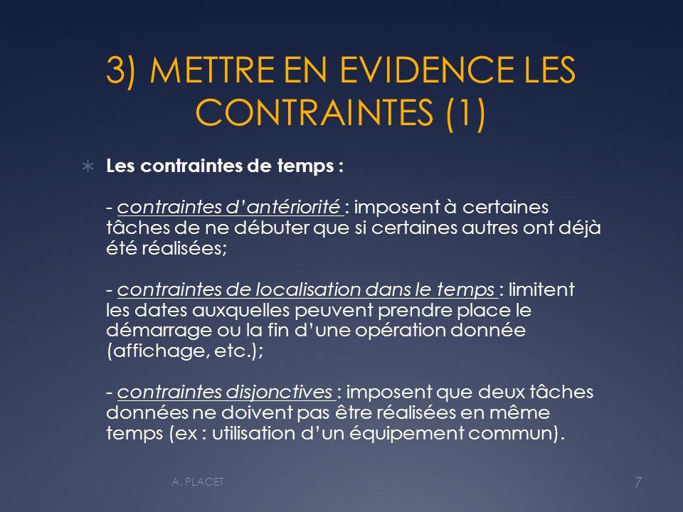 3) METTRE EN EVIDENCE LES CONTRAINTES (1)