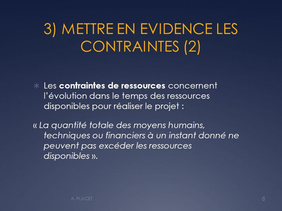 3) METTRE EN EVIDENCE LES CONTRAINTES (2)