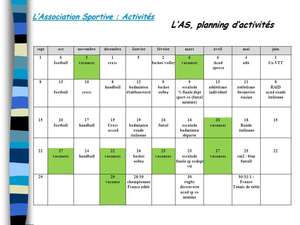 L'Association Sportive : Activités
