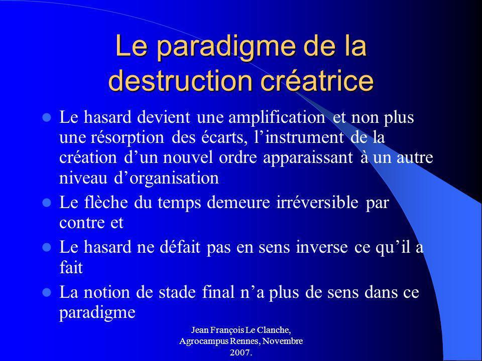 Le paradigme de la destruction créatrice