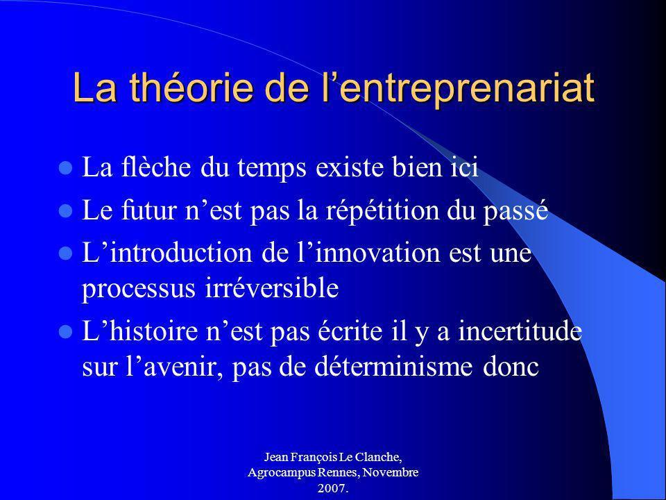 La théorie de l'entreprenariat