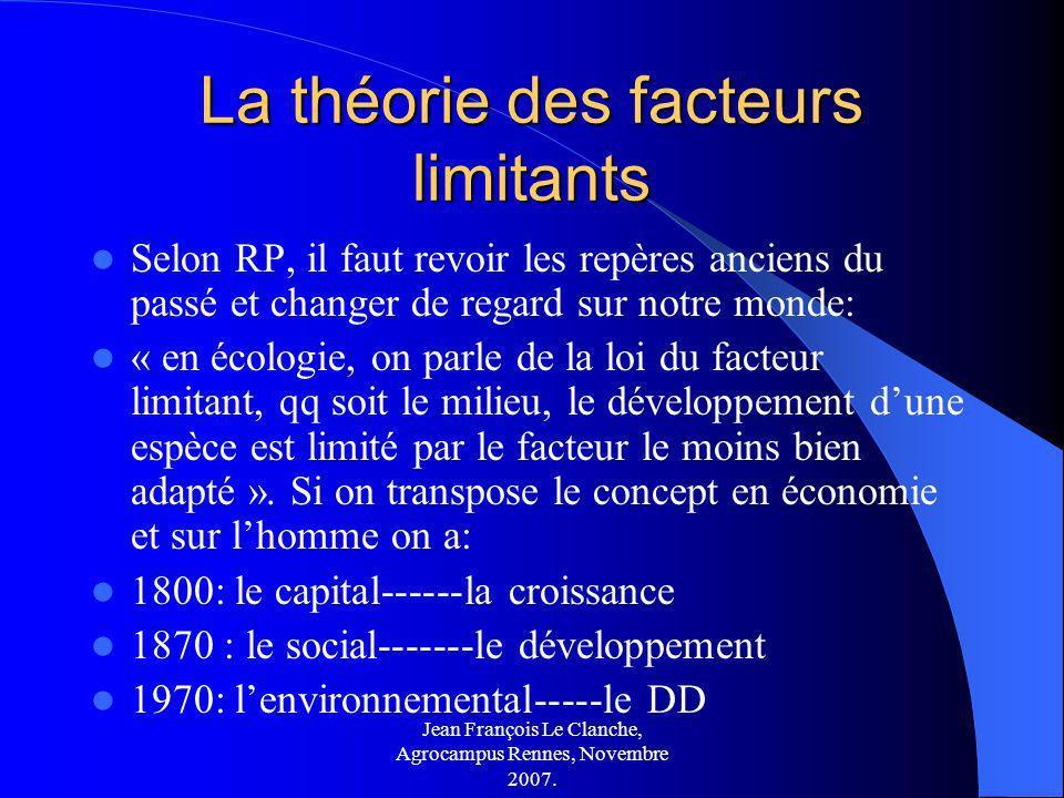 La théorie des facteurs limitants