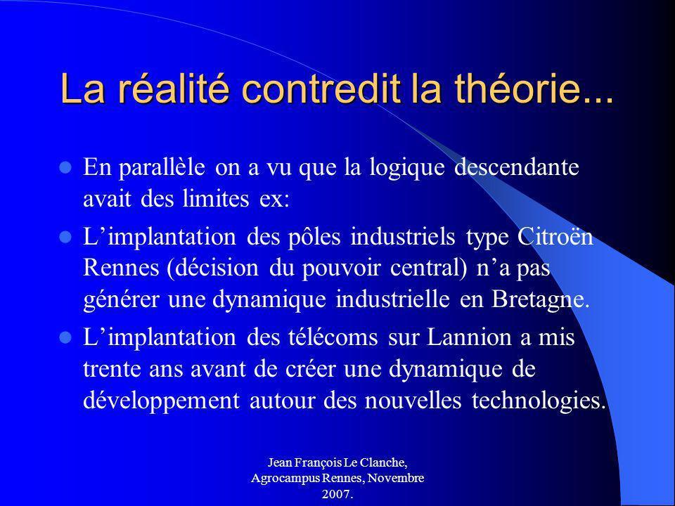 La réalité contredit la théorie...